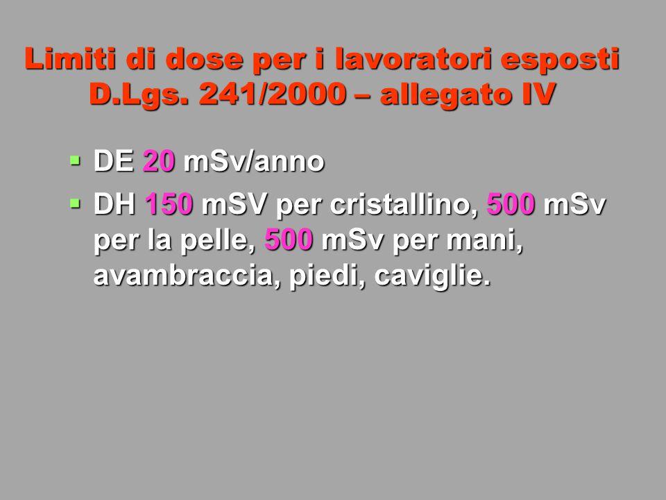 Limiti di dose per i lavoratori esposti D.Lgs. 241/2000 – allegato IV