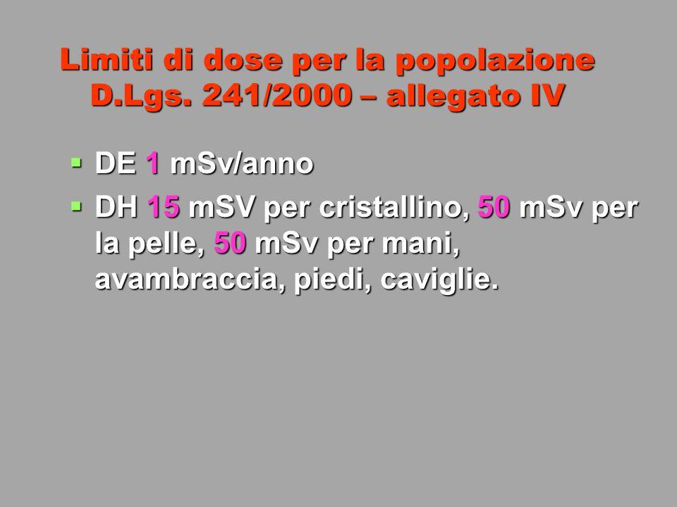 Limiti di dose per la popolazione D.Lgs. 241/2000 – allegato IV