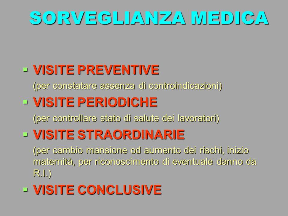 SORVEGLIANZA MEDICA VISITE PREVENTIVE VISITE PERIODICHE