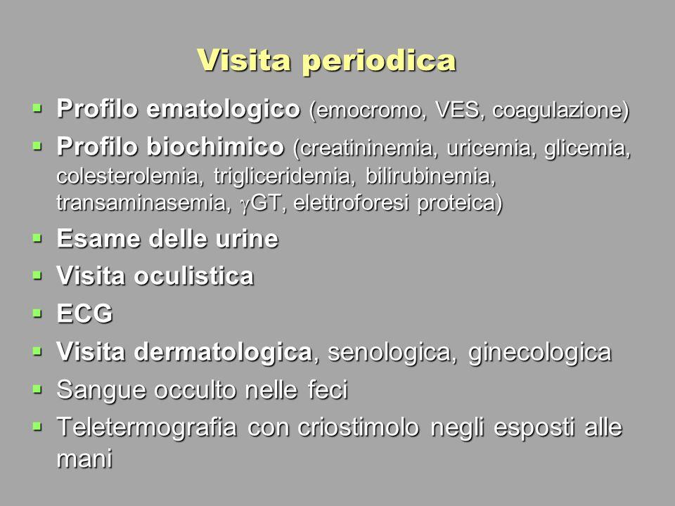 Visita periodica Profilo ematologico (emocromo, VES, coagulazione)