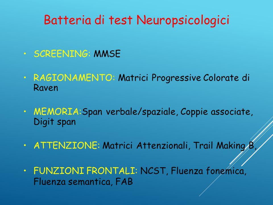 Batteria di test Neuropsicologici