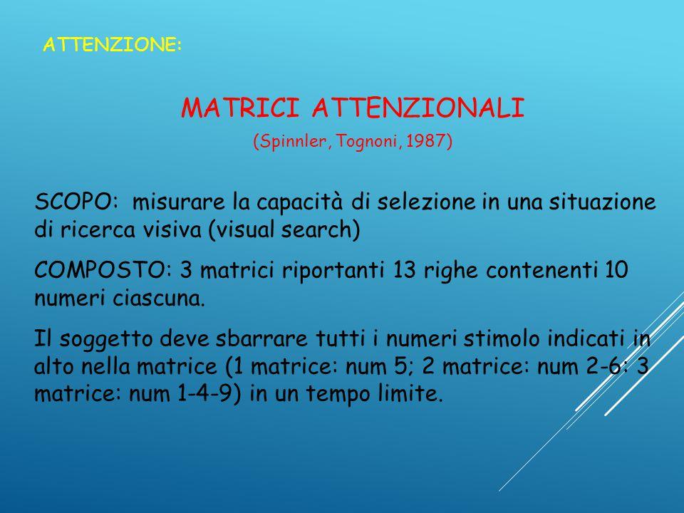 ATTENZIONE: MATRICI ATTENZIONALI. (Spinnler, Tognoni, 1987)
