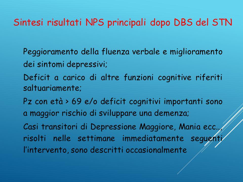 Sintesi risultati NPS principali dopo DBS del STN