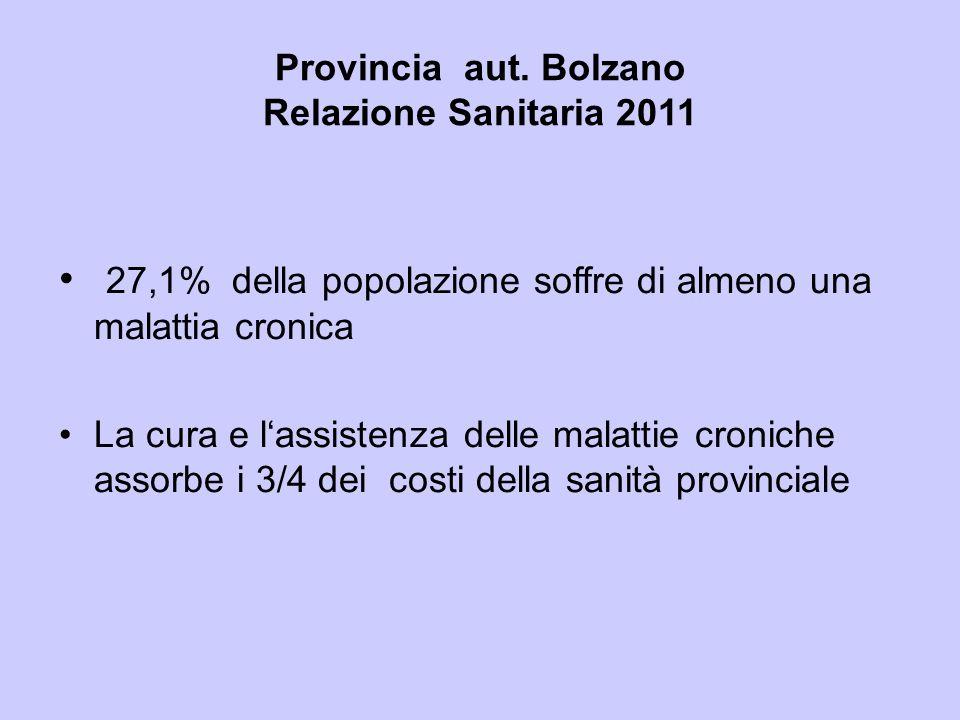Provincia aut. Bolzano Relazione Sanitaria 2011