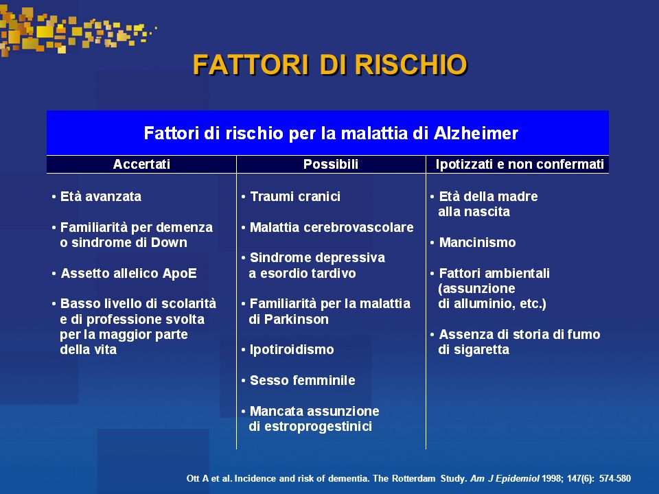 FATTORI DI RISCHIO Ott A et al. Incidence and risk of dementia.