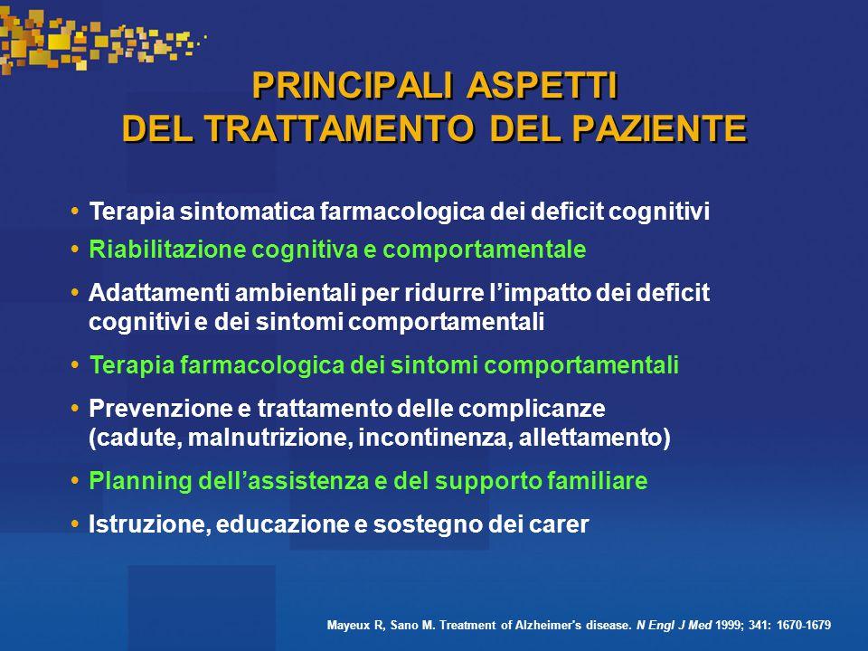 PRINCIPALI ASPETTI DEL TRATTAMENTO DEL PAZIENTE