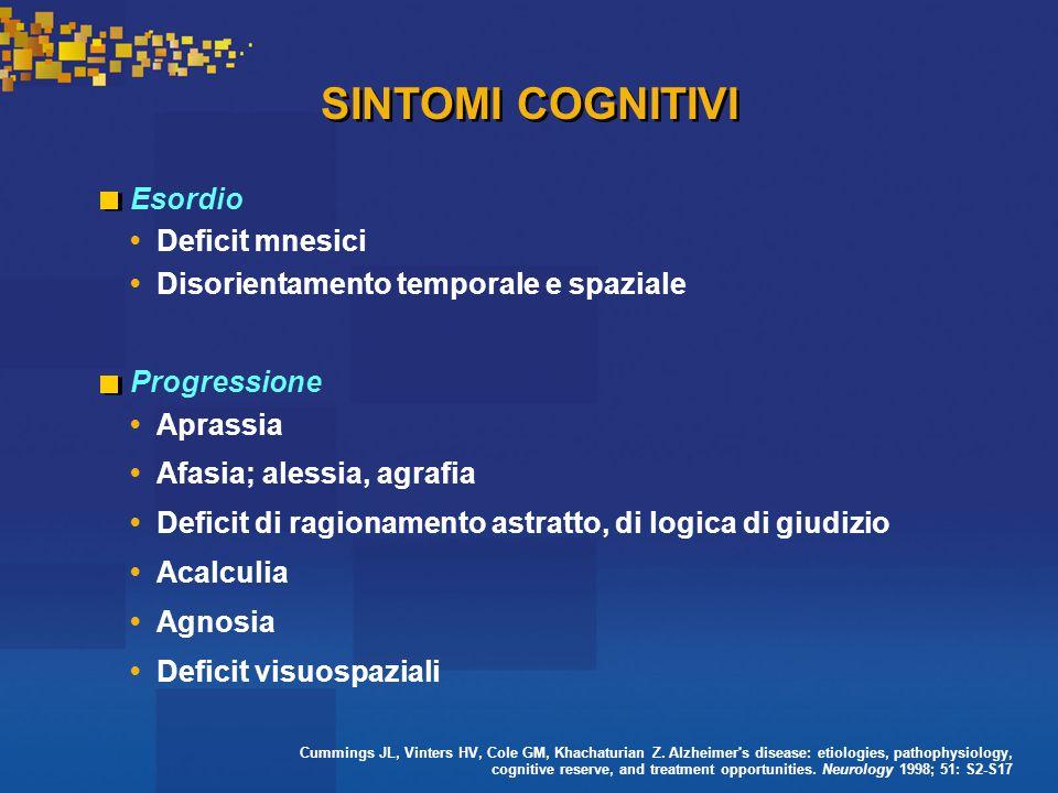 SINTOMI COGNITIVI Esordio • Deficit mnesici • Disorientamento temporale e spaziale. Progressione • Aprassia.