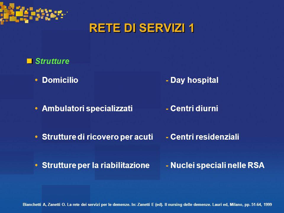RETE DI SERVIZI 1 Strutture • Domicilio - Day hospital