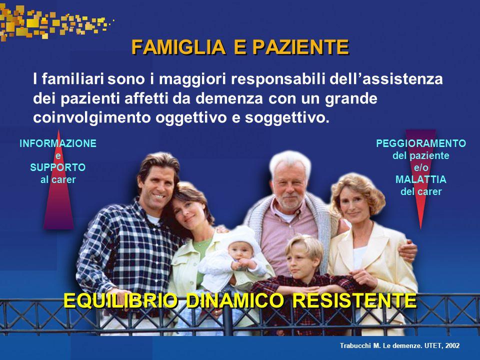 FAMIGLIA E PAZIENTE EQUILIBRIO DINAMICO RESISTENTE