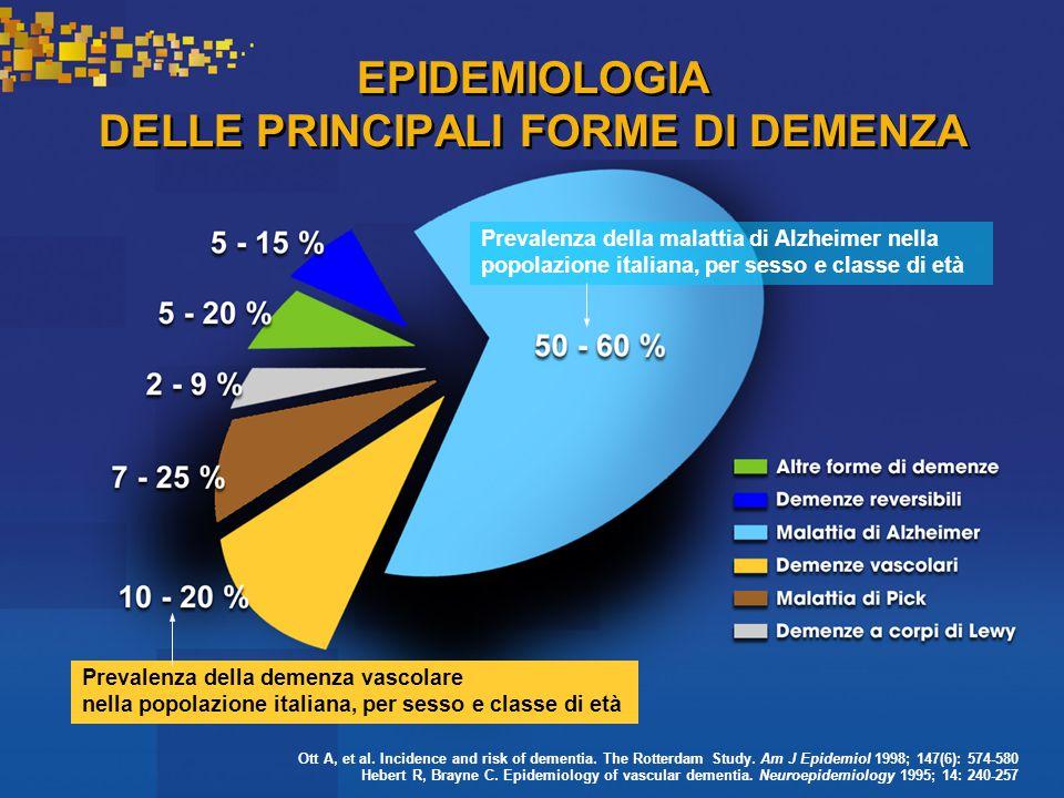 EPIDEMIOLOGIA DELLE PRINCIPALI FORME DI DEMENZA