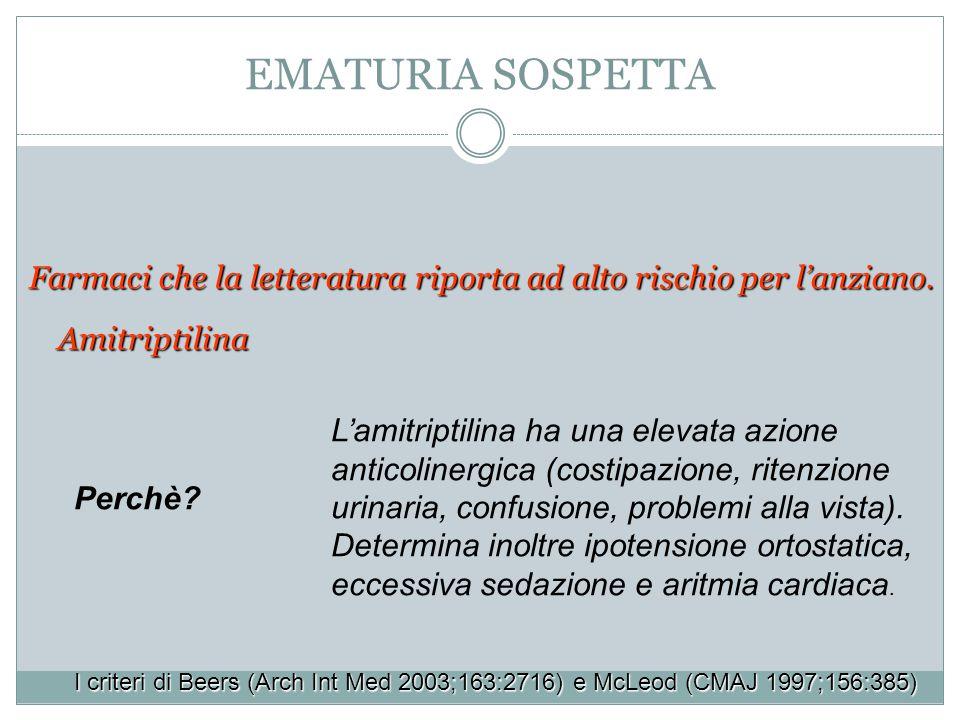 EMATURIA SOSPETTA Farmaci che la letteratura riporta ad alto rischio per l'anziano. Amitriptilina.