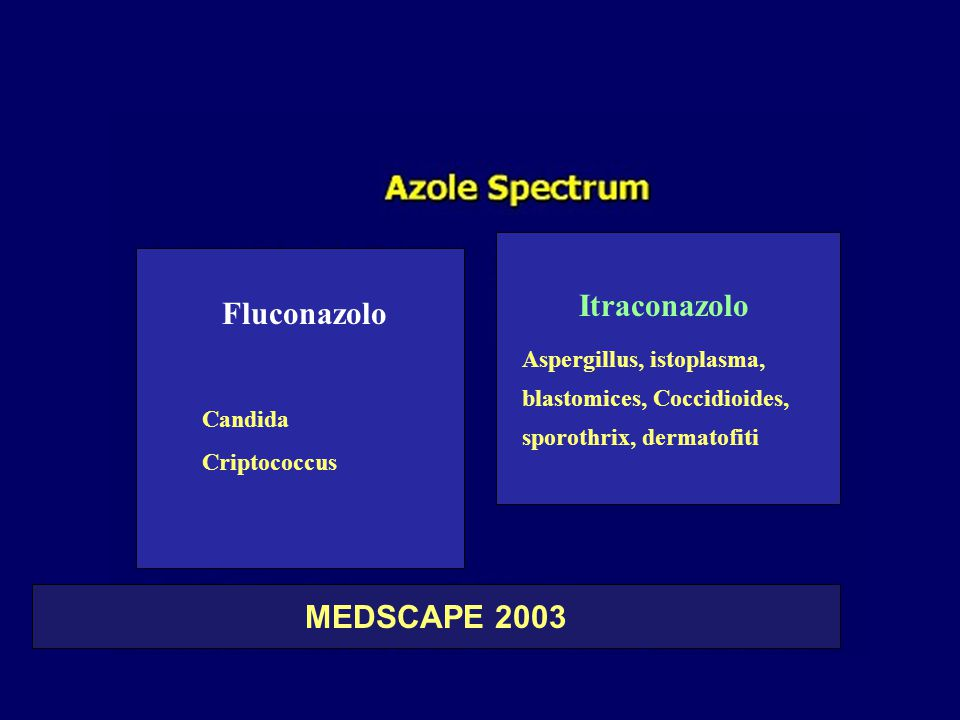 Itraconazolo Fluconazolo MEDSCAPE 2003