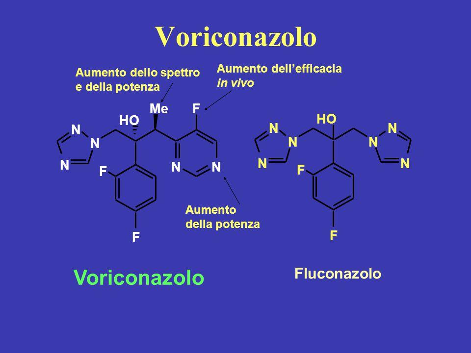 Voriconazolo Voriconazolo Fluconazolo Me HO HO N N F F