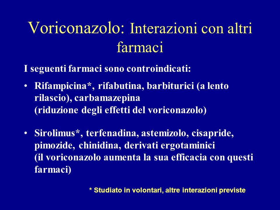 Voriconazolo: Interazioni con altri farmaci