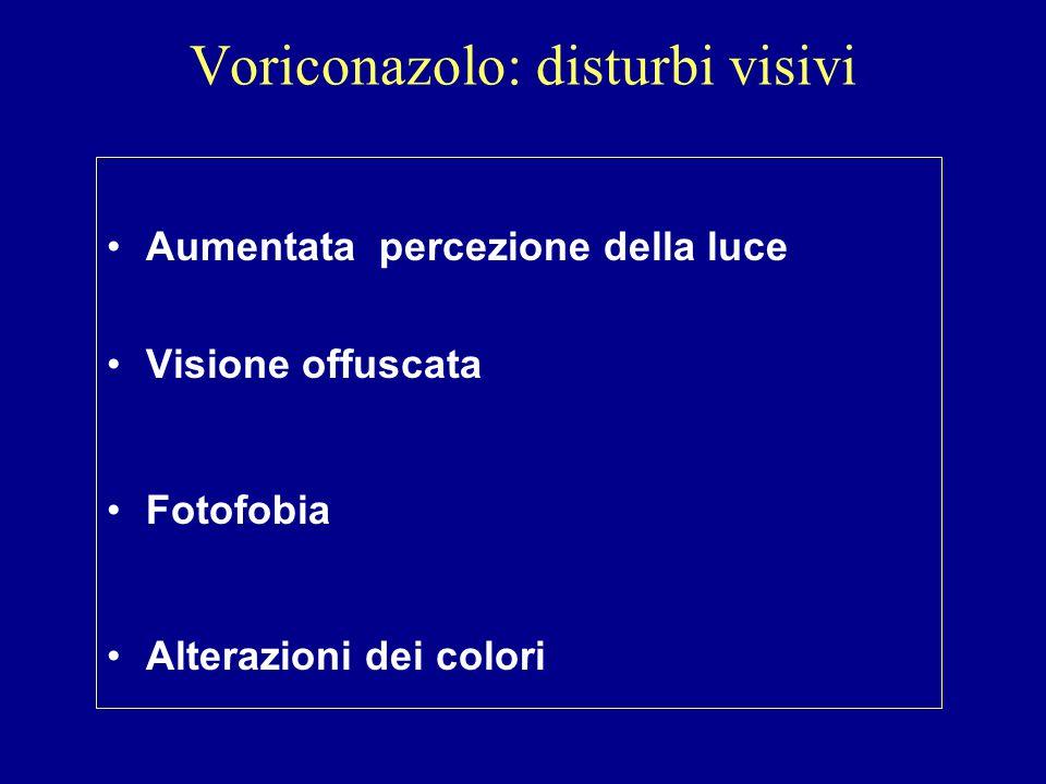 Voriconazolo: disturbi visivi