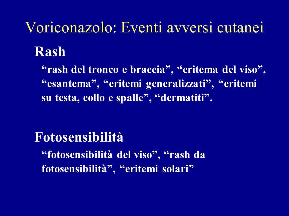 Voriconazolo: Eventi avversi cutanei