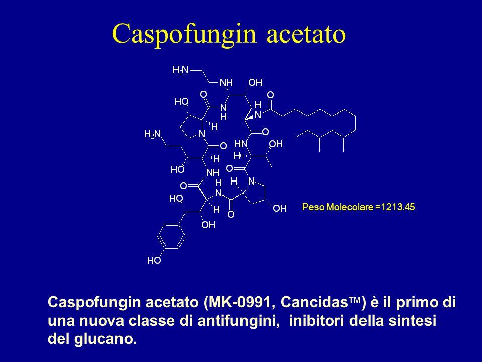 Caspofungin acetato Peso Molecolare =1213.45.