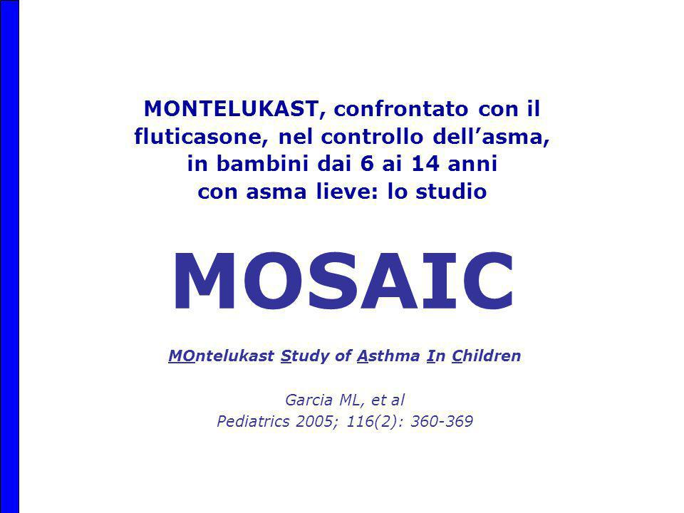 MOntelukast Study of Asthma In Children