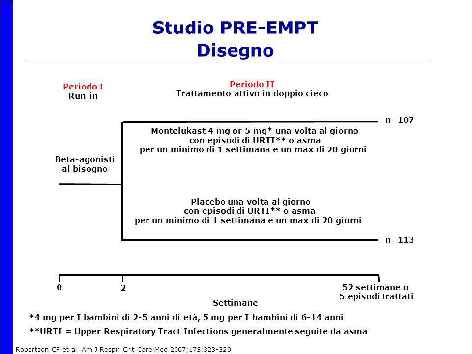 Studio PRE-EMPT Disegno
