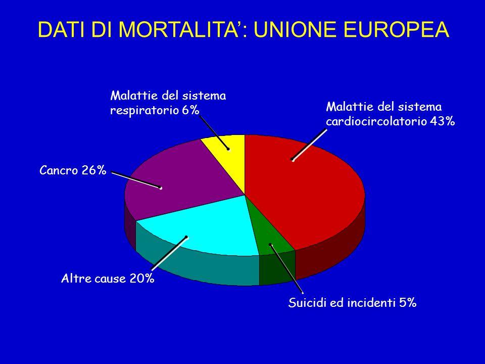 DATI DI MORTALITA': UNIONE EUROPEA