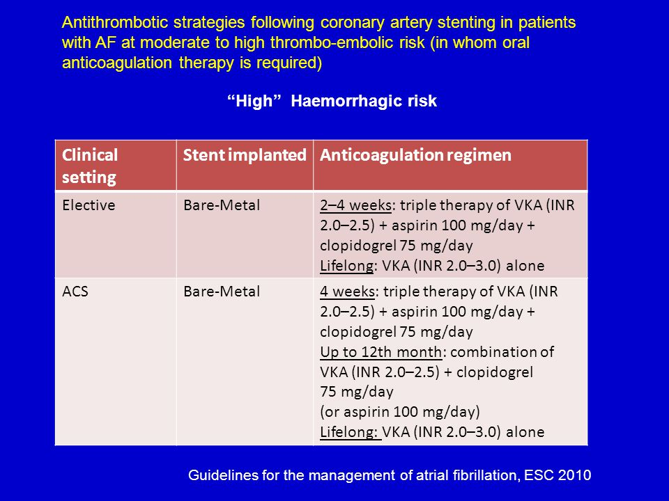 High Haemorrhagic risk