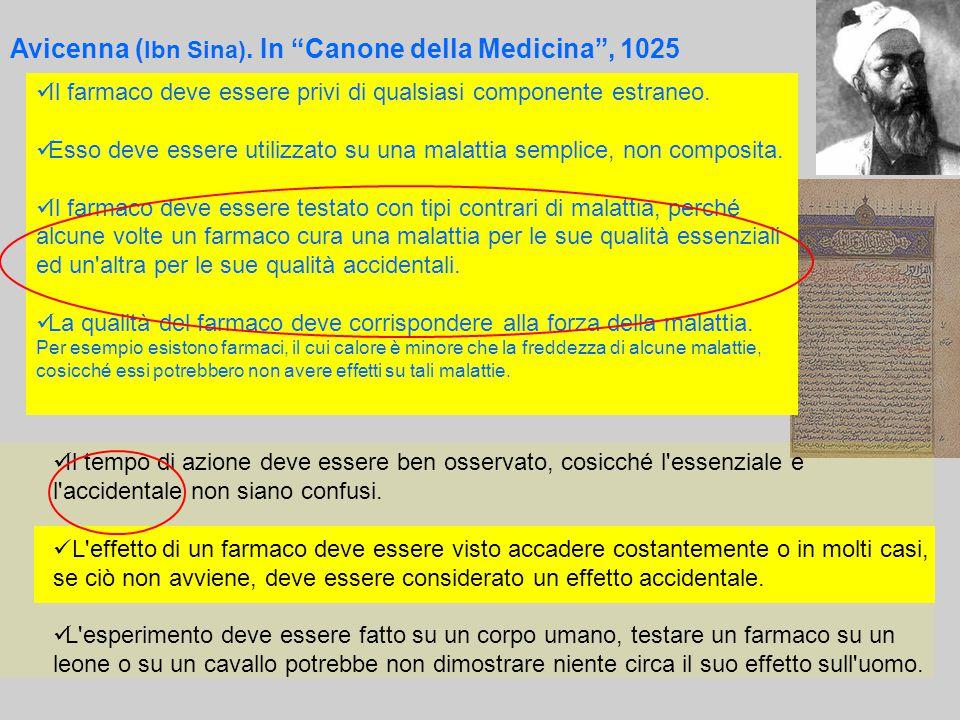 Avicenna (Ibn Sina). In Canone della Medicina , 1025