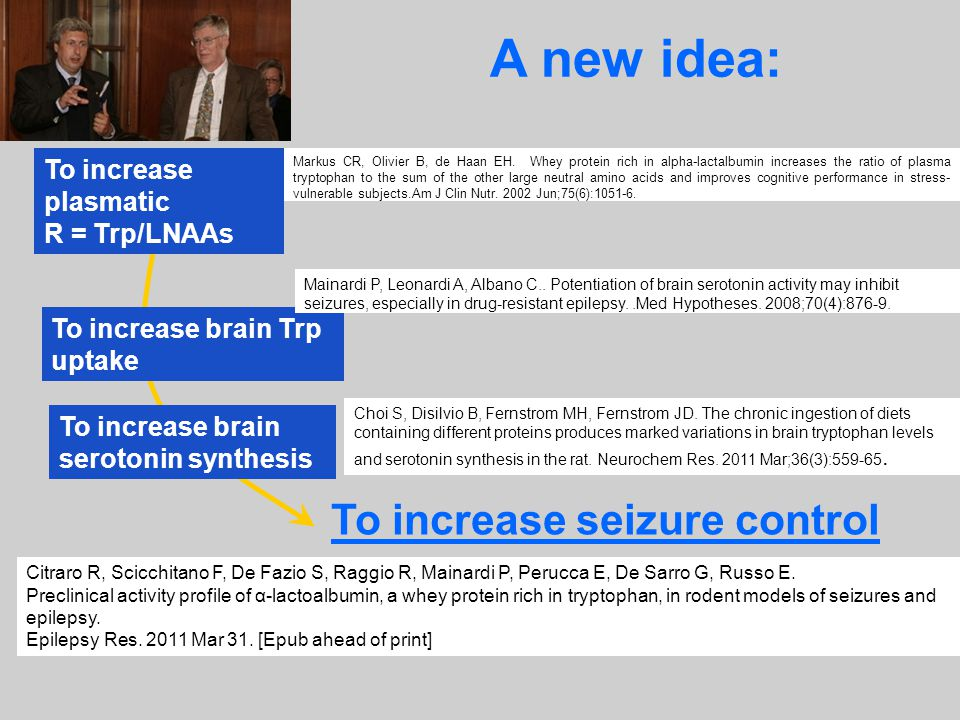 A new idea: To increase seizure control To increase plasmatic