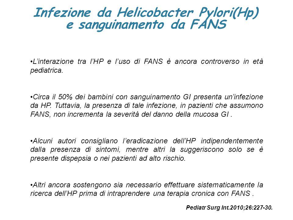 Infezione da Helicobacter Pylori(Hp) e sanguinamento da FANS