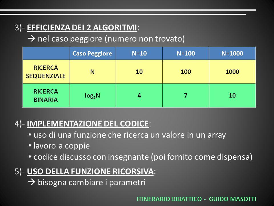 3)- EFFICIENZA DEI 2 ALGORITMI: