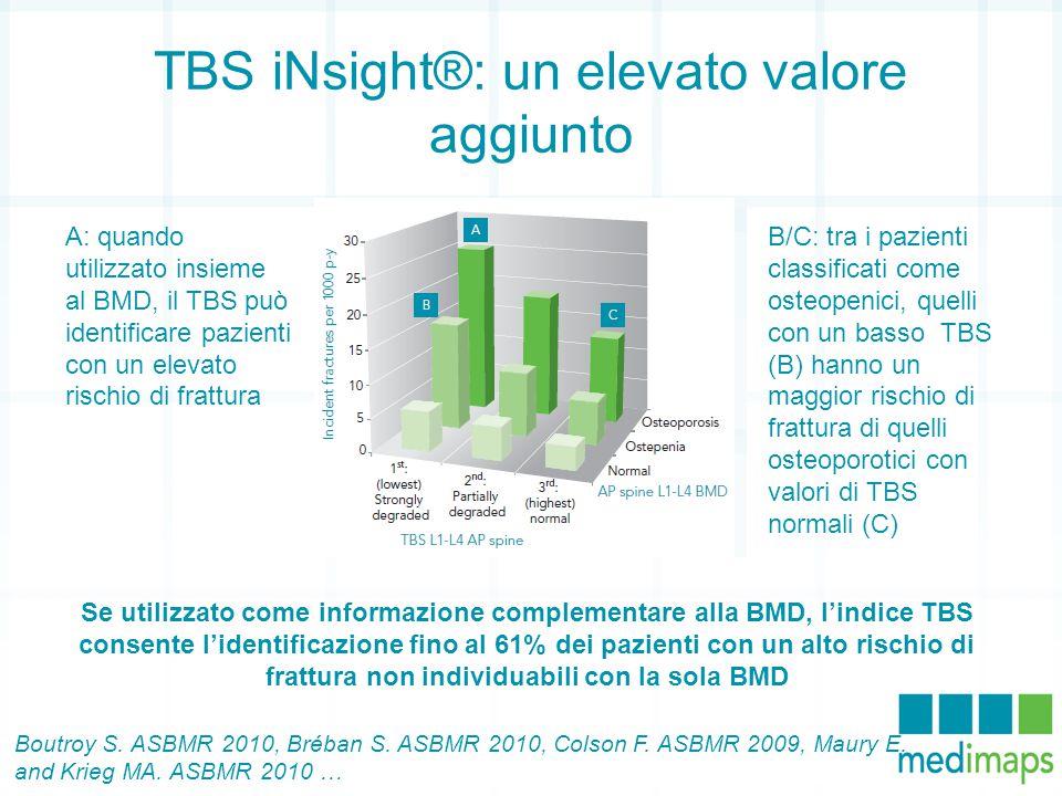 TBS iNsight®: un elevato valore aggiunto
