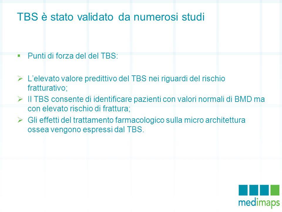 TBS è stato validato da numerosi studi