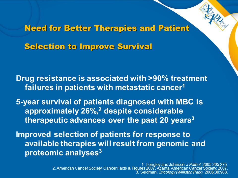 Need for Better Therapies and Patient Selection to Improve Survival