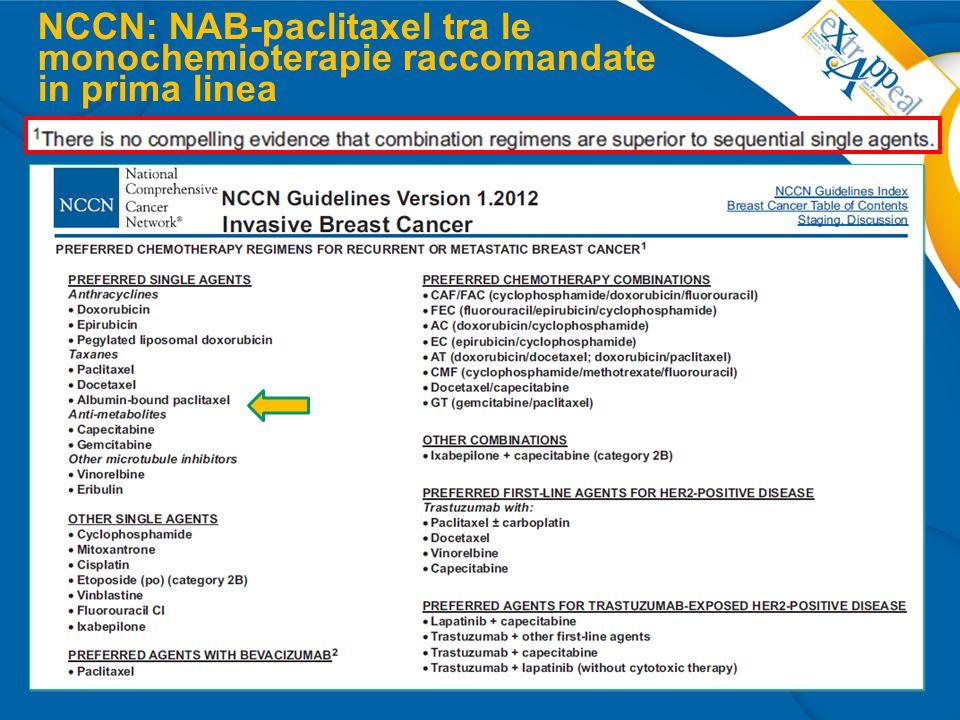 NCCN: NAB-paclitaxel tra le