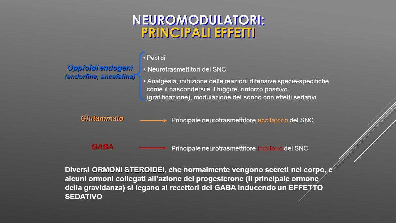 NEUROMODULATORI: principali effetti