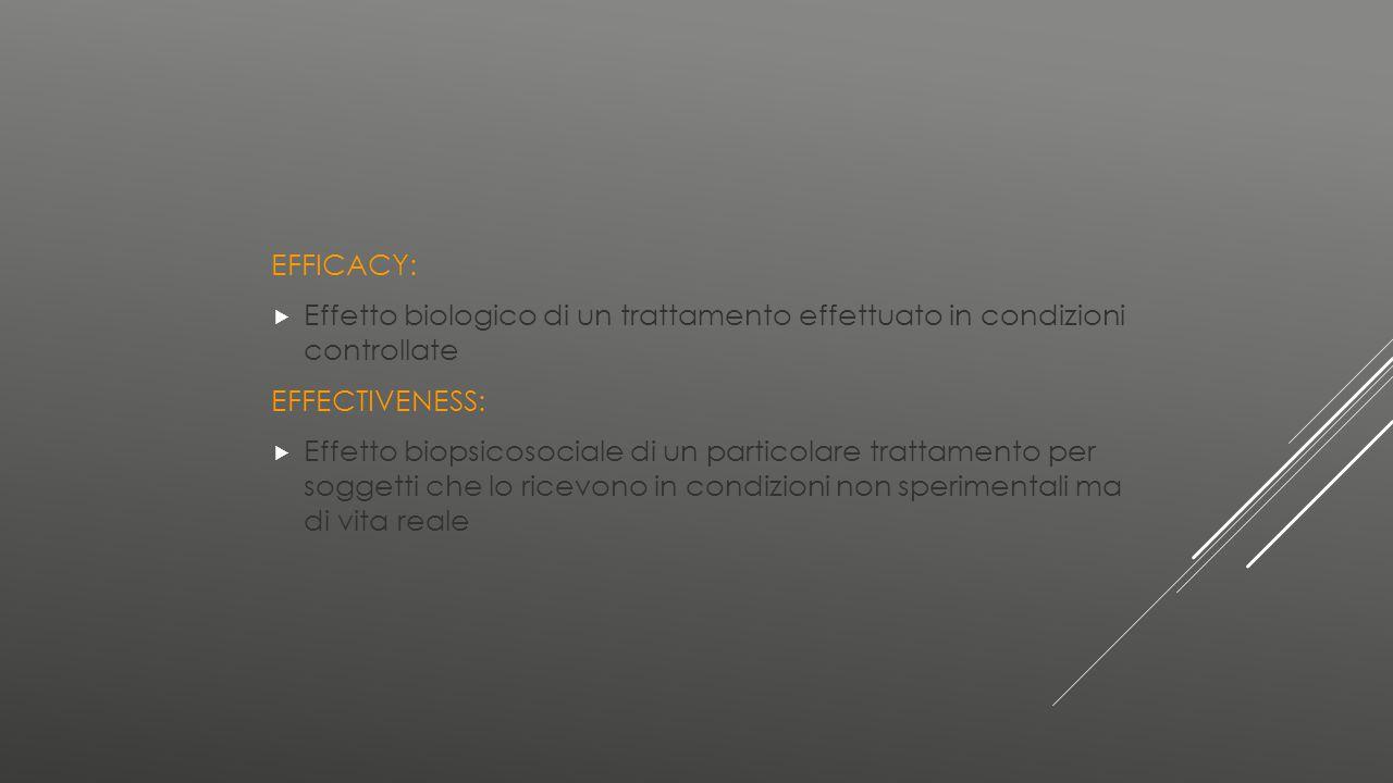 EFFICACY: Effetto biologico di un trattamento effettuato in condizioni controllate. EFFECTIVENESS: