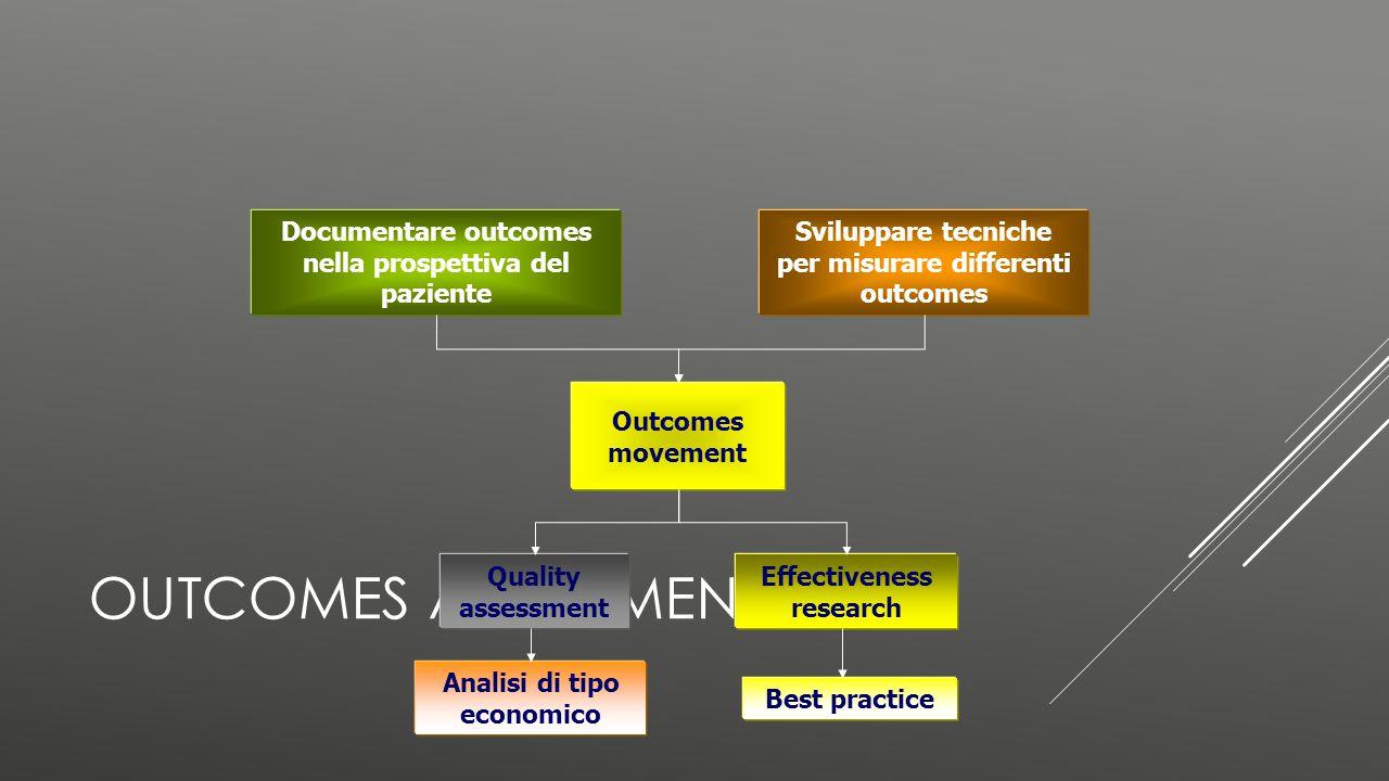 Documentare outcomes nella prospettiva del paziente