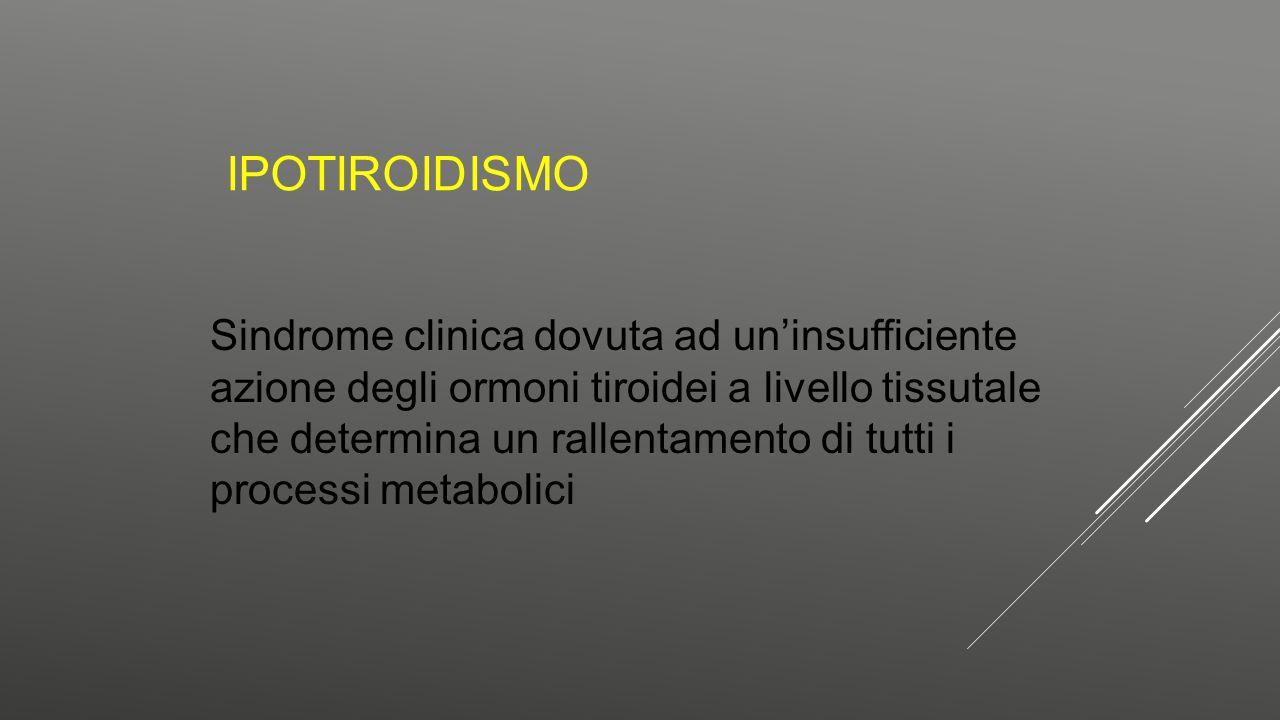 Ipotiroidismo Sindrome clinica dovuta ad un'insufficiente