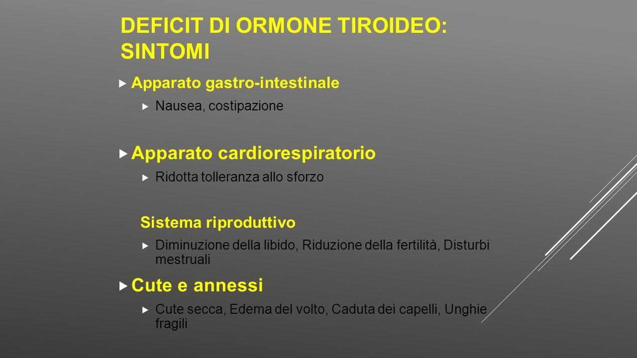 Deficit di ormone tiroideo: sintomi