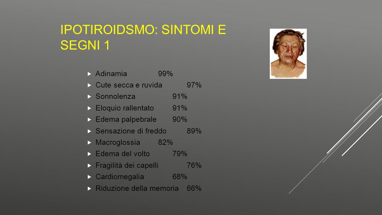 Ipotiroidsmo: sintomi e segni 1