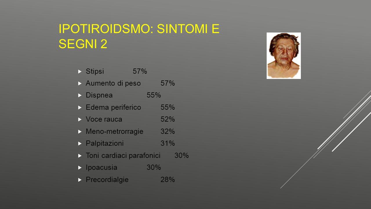 Ipotiroidsmo: sintomi e segni 2