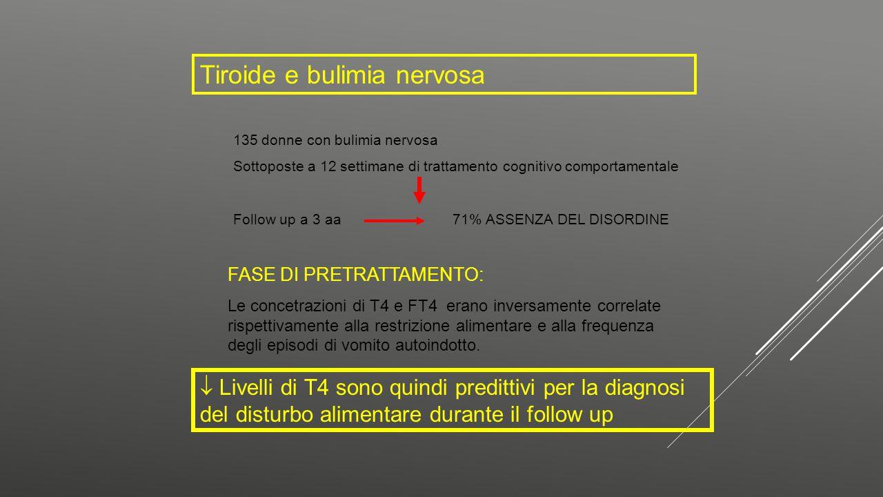 Tiroide e bulimia nervosa