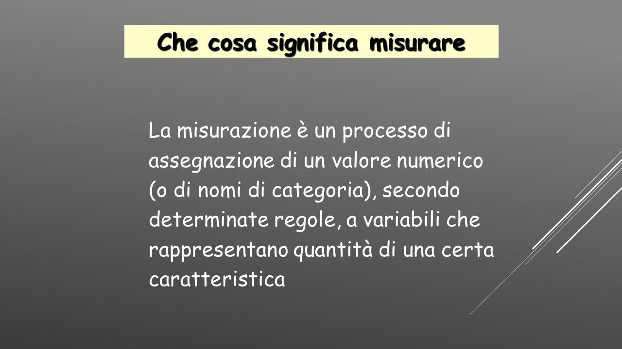 Che cosa significa misurare