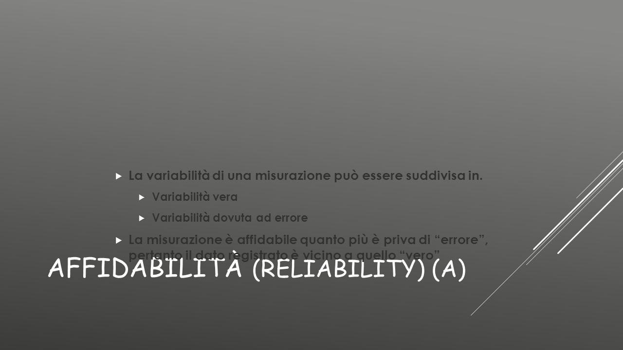 Affidabilità (Reliability) (a)