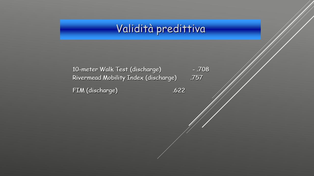 Validità predittiva 10-meter Walk Test (discharge) - .708