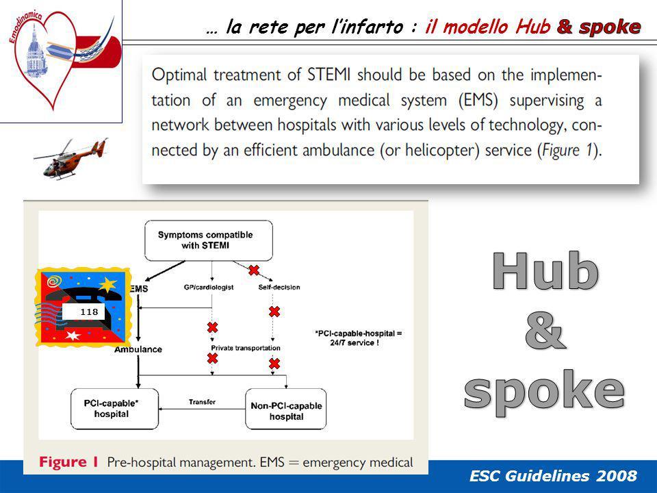 Hub & spoke … la rete per l'infarto : il modello Hub & spoke