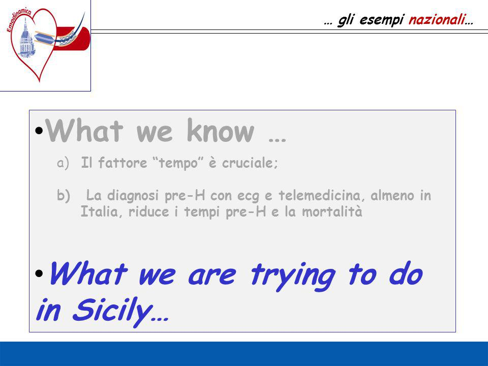 What we are trying to do in Sicily…