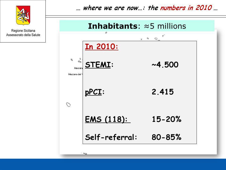 Inhabitants: ≈5 millions