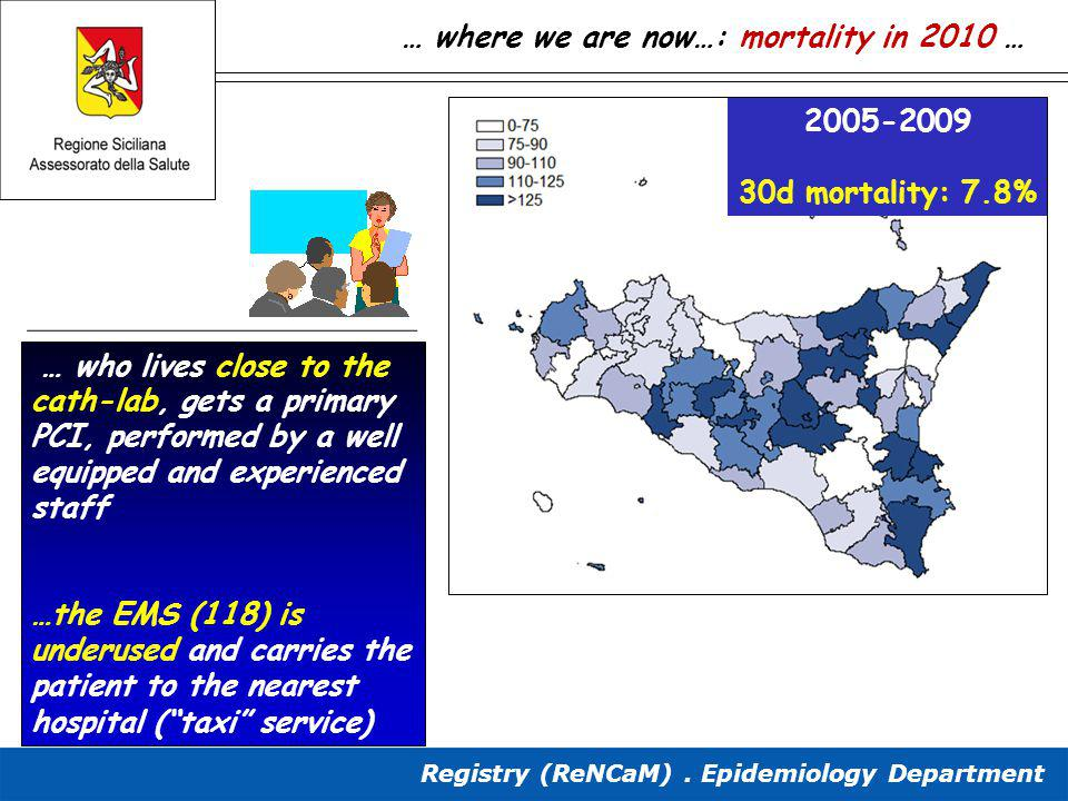 … where we are now…: mortality in 2010 …