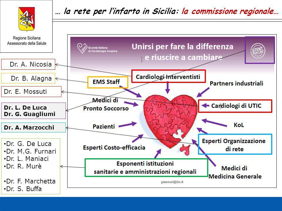 … la rete per l'infarto in Sicilia: la commissione regionale…