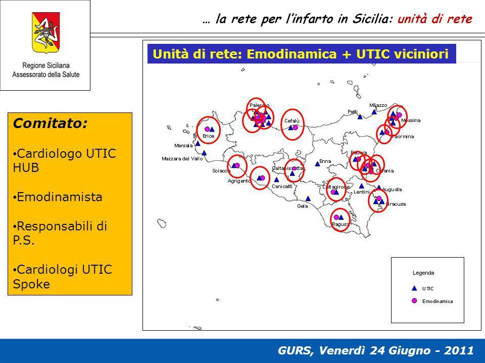 Comitato: … la rete per l'infarto in Sicilia: unità di rete